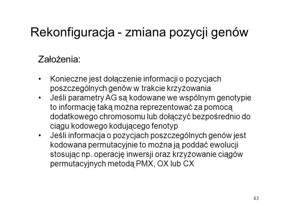 Rekonfiguracja - zmiana pozycji genów