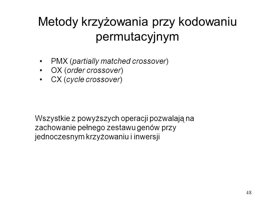 Metody krzyżowania przy kodowaniu permutacyjnym
