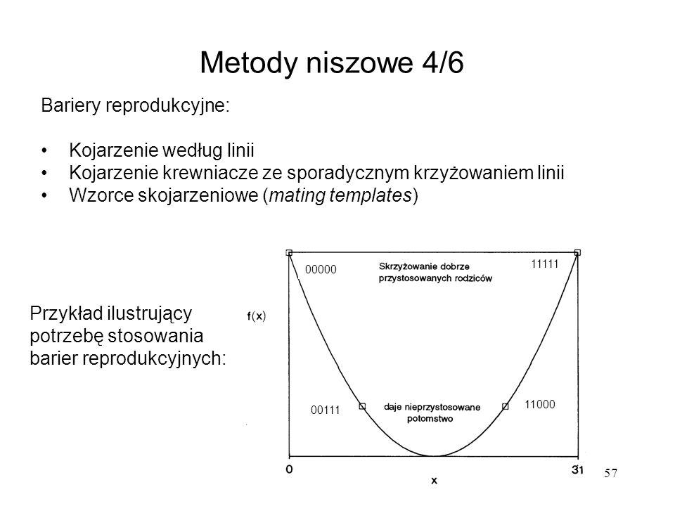 Metody niszowe 4/6 Bariery reprodukcyjne: Kojarzenie według linii