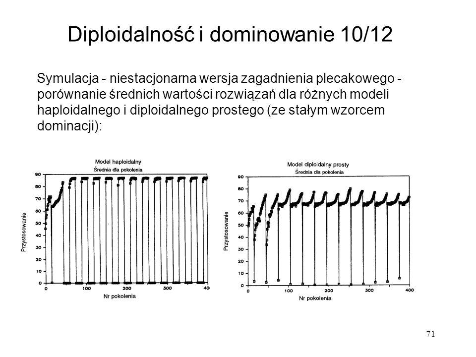 Diploidalność i dominowanie 10/12