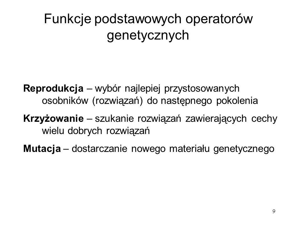 Funkcje podstawowych operatorów genetycznych