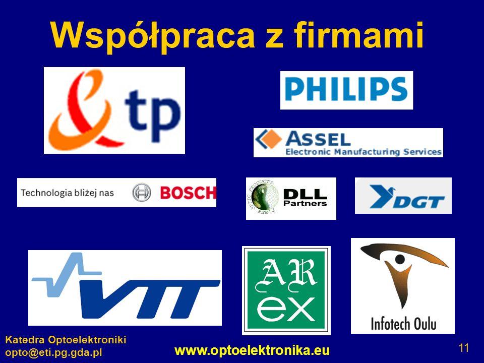 Współpraca z firmami Katedra Optoelektroniki opto@eti.pg.gda.pl