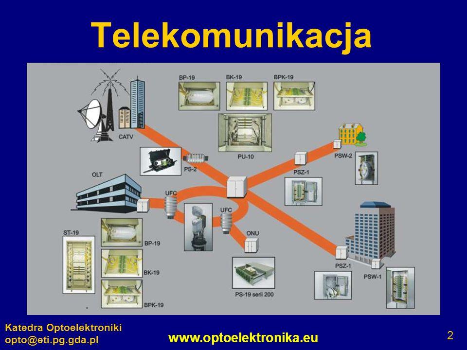 Telekomunikacja Katedra Optoelektroniki opto@eti.pg.gda.pl