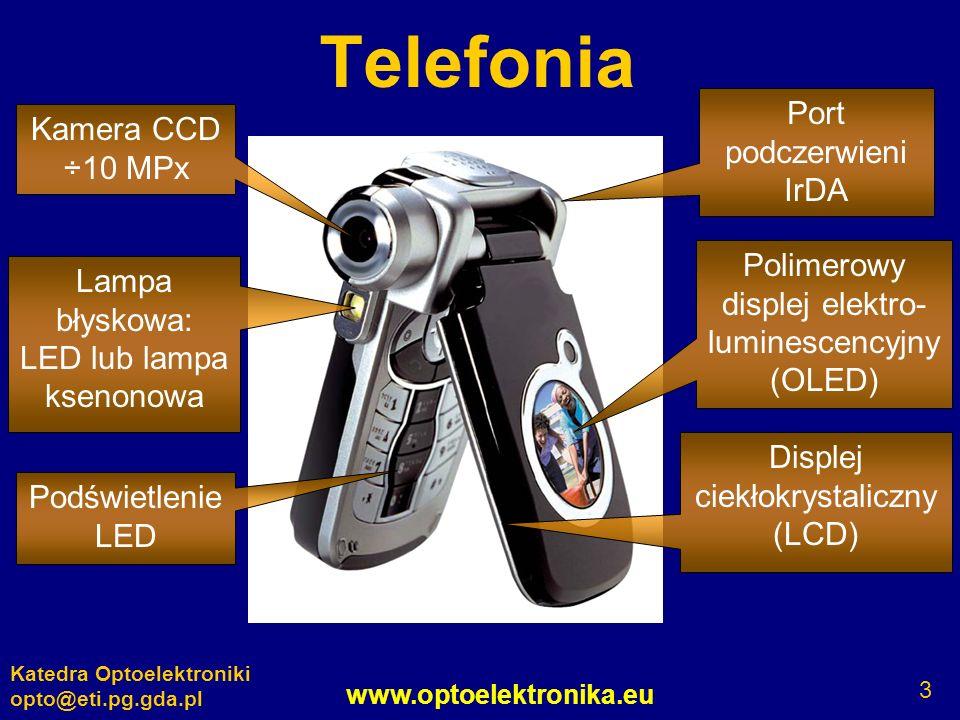 Telefonia Port podczerwieni Kamera CCD ÷10 MPx IrDA