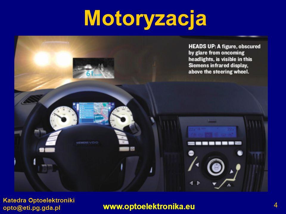 Motoryzacja Katedra Optoelektroniki opto@eti.pg.gda.pl