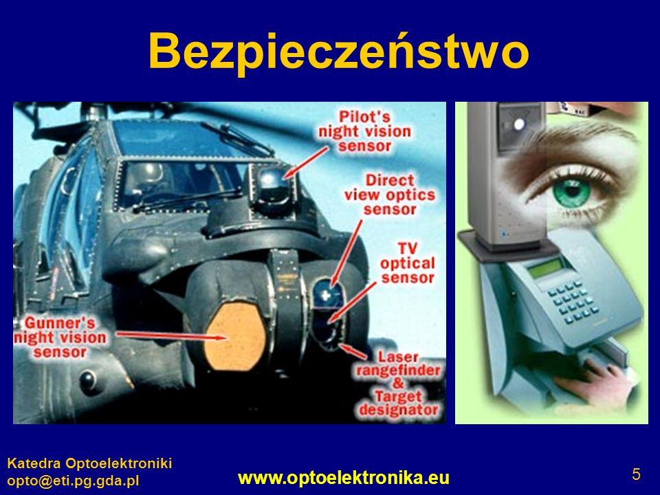 Bezpieczeństwo Katedra Optoelektroniki opto@eti.pg.gda.pl