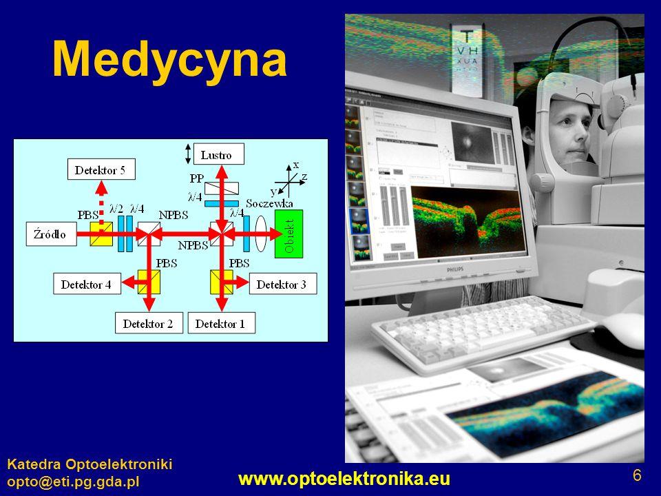 Medycyna Katedra Optoelektroniki opto@eti.pg.gda.pl