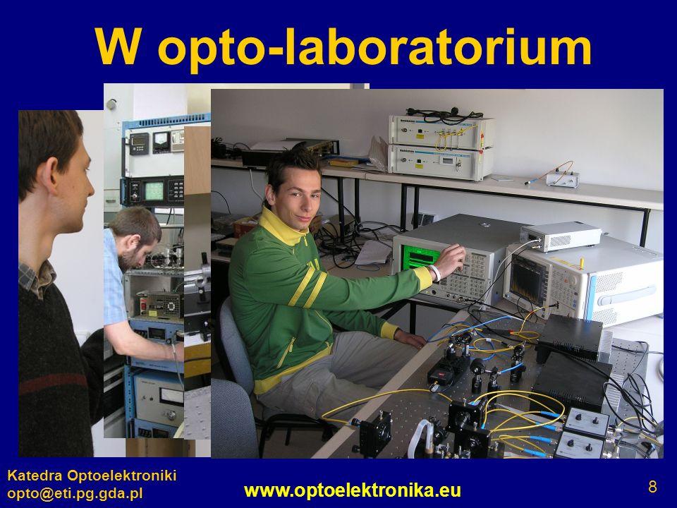 W opto-laboratorium Katedra Optoelektroniki opto@eti.pg.gda.pl