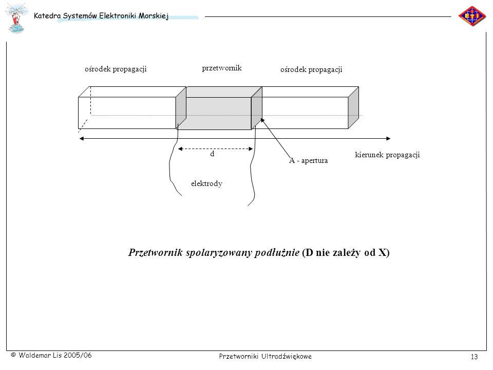 Przetwornik spolaryzowany podłużnie (D nie zależy od X)
