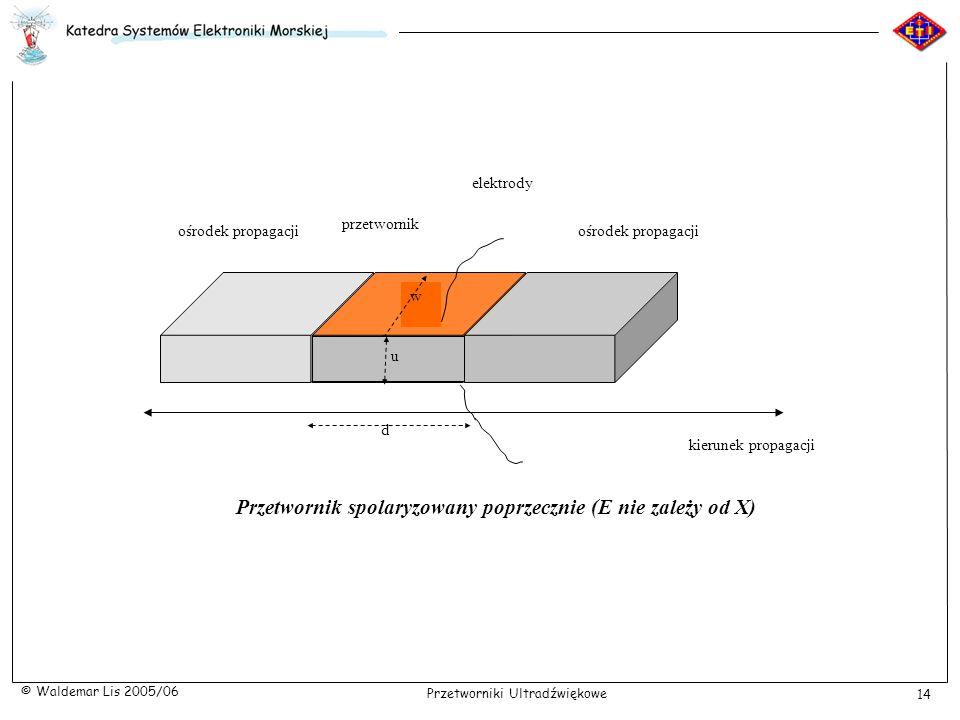 Przetwornik spolaryzowany poprzecznie (E nie zależy od X)