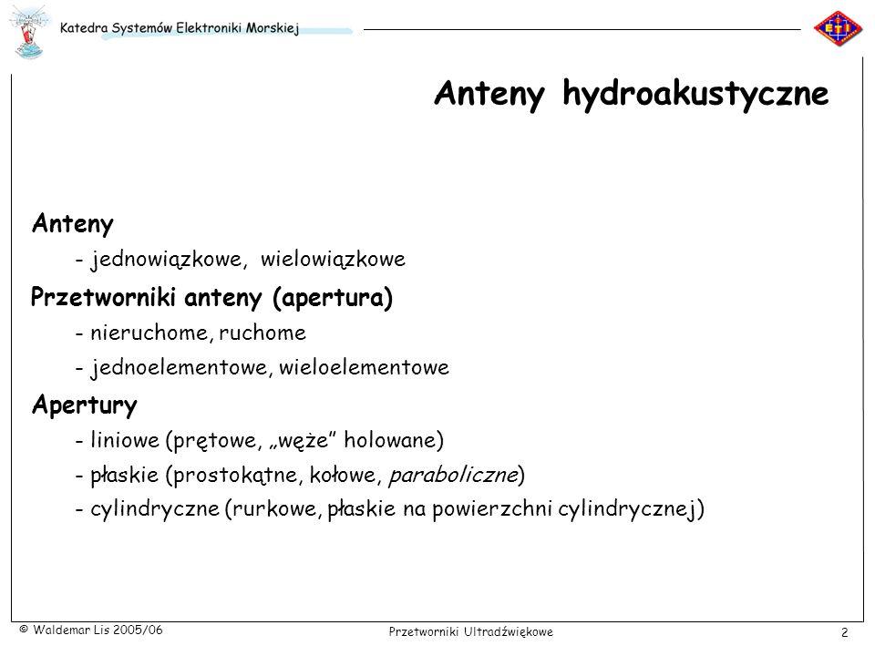 Anteny hydroakustyczne