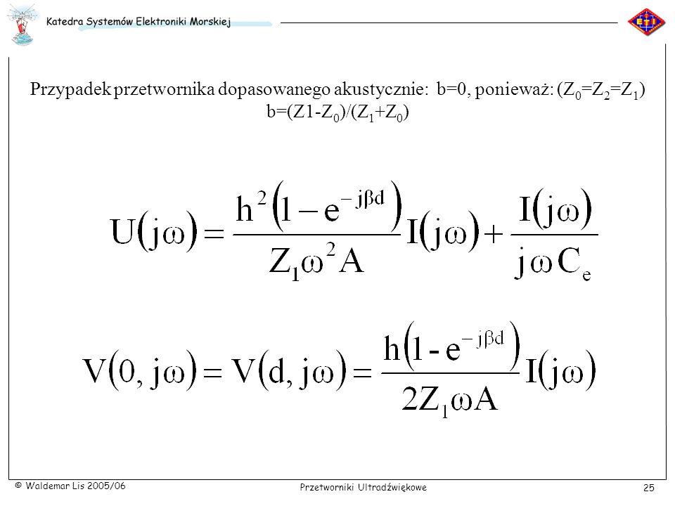 Przypadek przetwornika dopasowanego akustycznie: b=0, ponieważ: (Z0=Z2=Z1) b=(Z1-Z0)/(Z1+Z0)