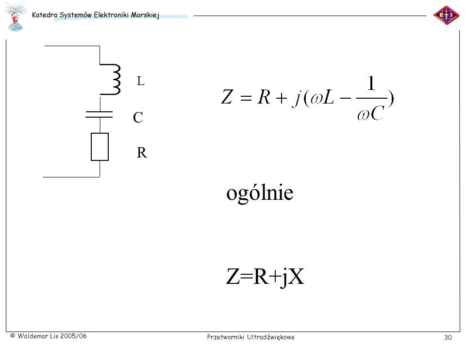 C R L ogólnie Z=R+jX