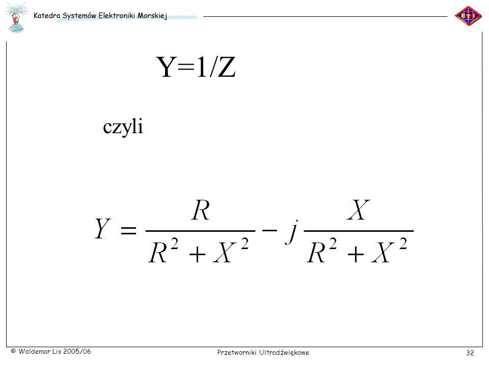 Y=1/Z czyli