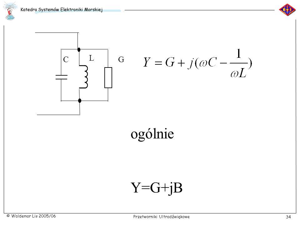 C L G ogólnie Y=G+jB