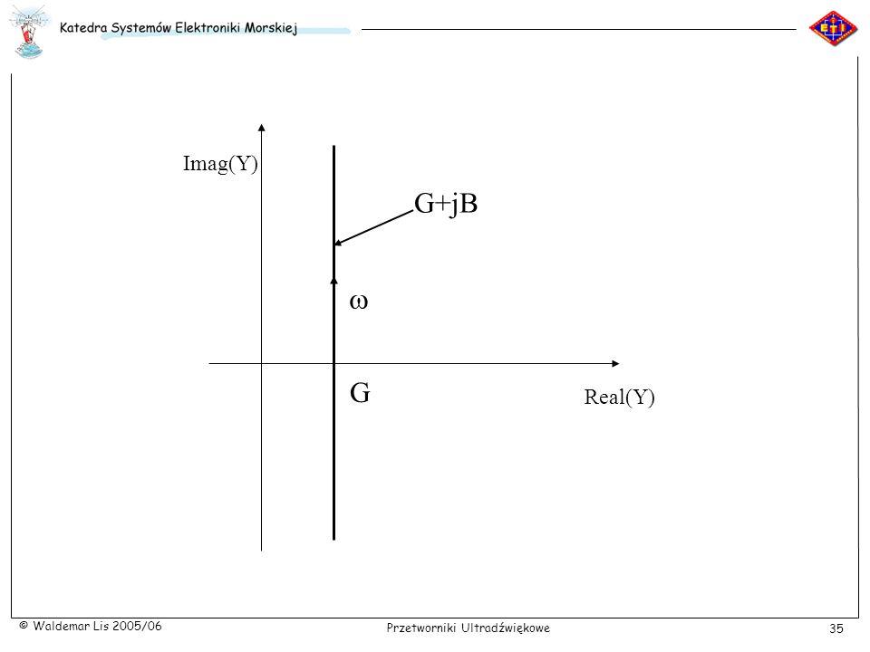 Imag(Y) G+jB w G Real(Y)