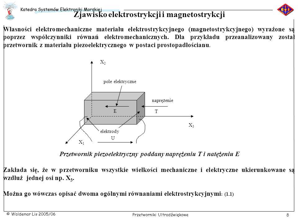 Zjawisko elektrostrykcji i magnetostrykcji