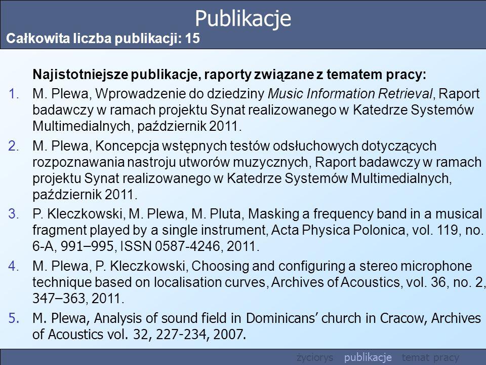 Publikacje Całkowita liczba publikacji: 15