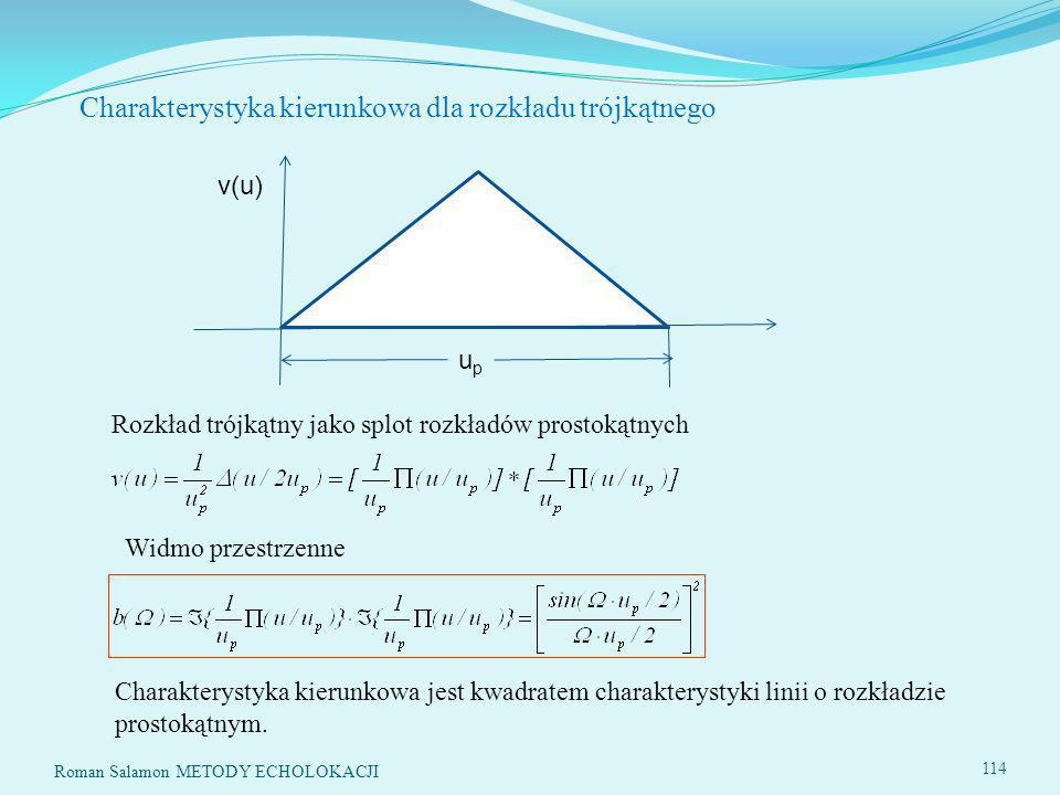 Charakterystyka kierunkowa dla rozkładu trójkątnego