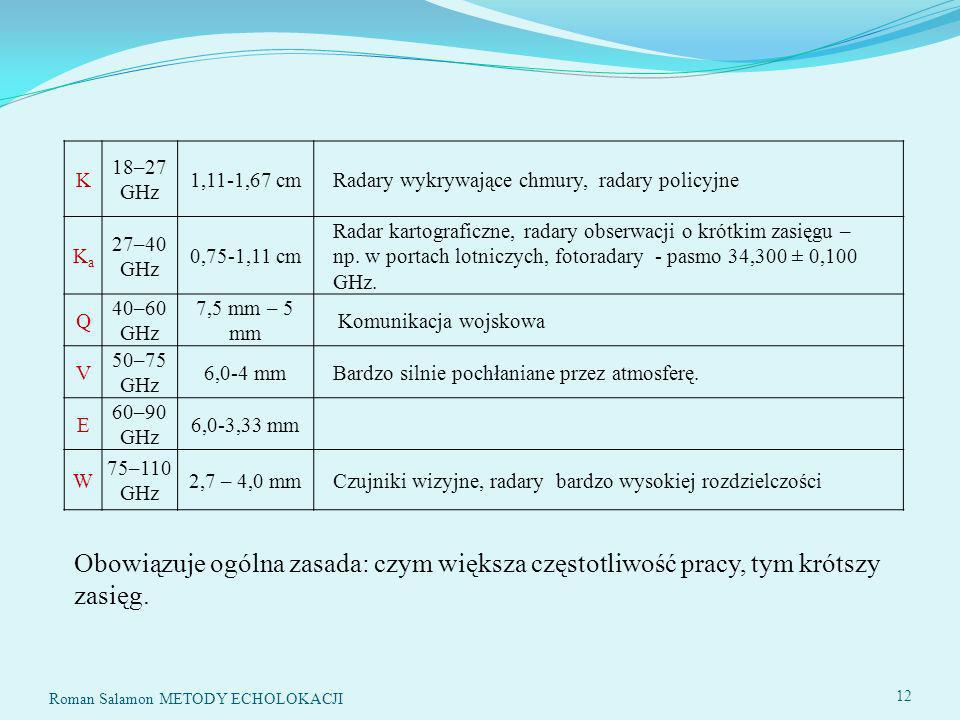K 18–27 GHz. 1,11-1,67 cm. Radary wykrywające chmury, radary policyjne. Ka. 27–40 GHz. 0,75-1,11 cm.