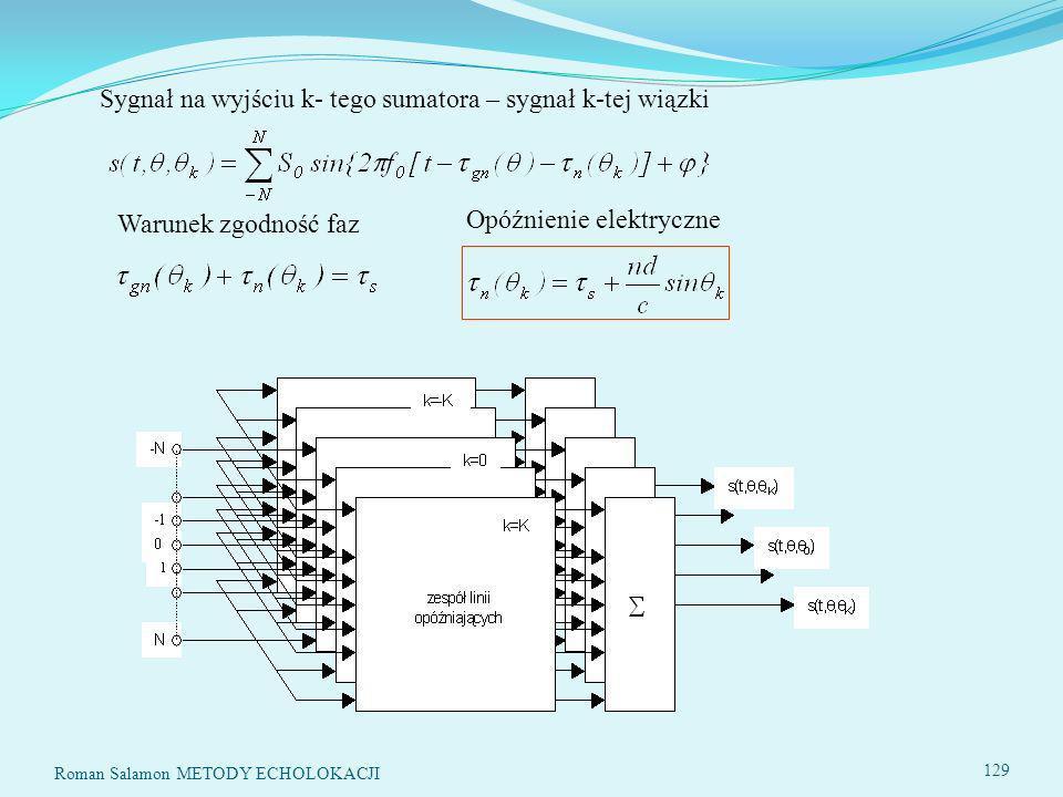 Sygnał na wyjściu k- tego sumatora – sygnał k-tej wiązki