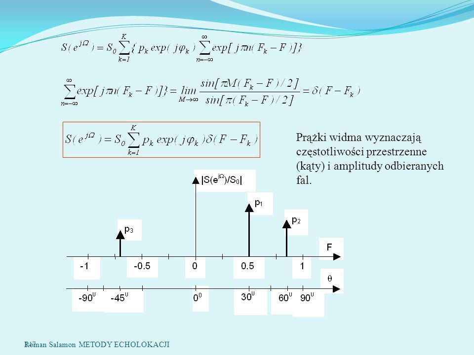 Prążki widma wyznaczają częstotliwości przestrzenne (kąty) i amplitudy odbieranych fal.