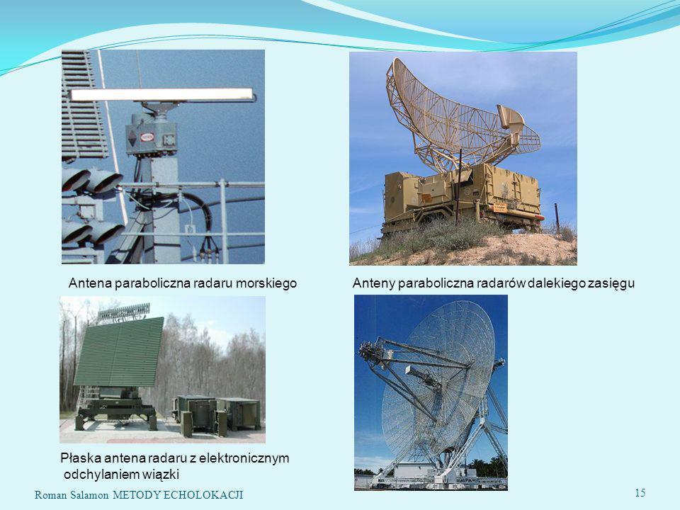 Płaska antena radaru z elektronicznym odchylaniem wiązki