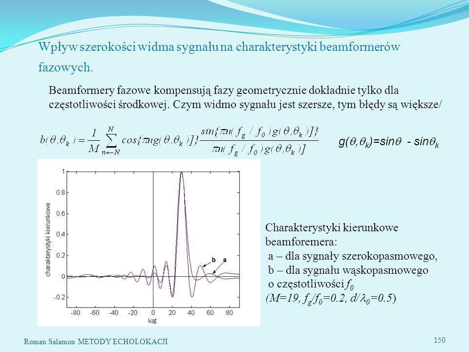 Wpływ szerokości widma sygnału na charakterystyki beamformerów fazowych.