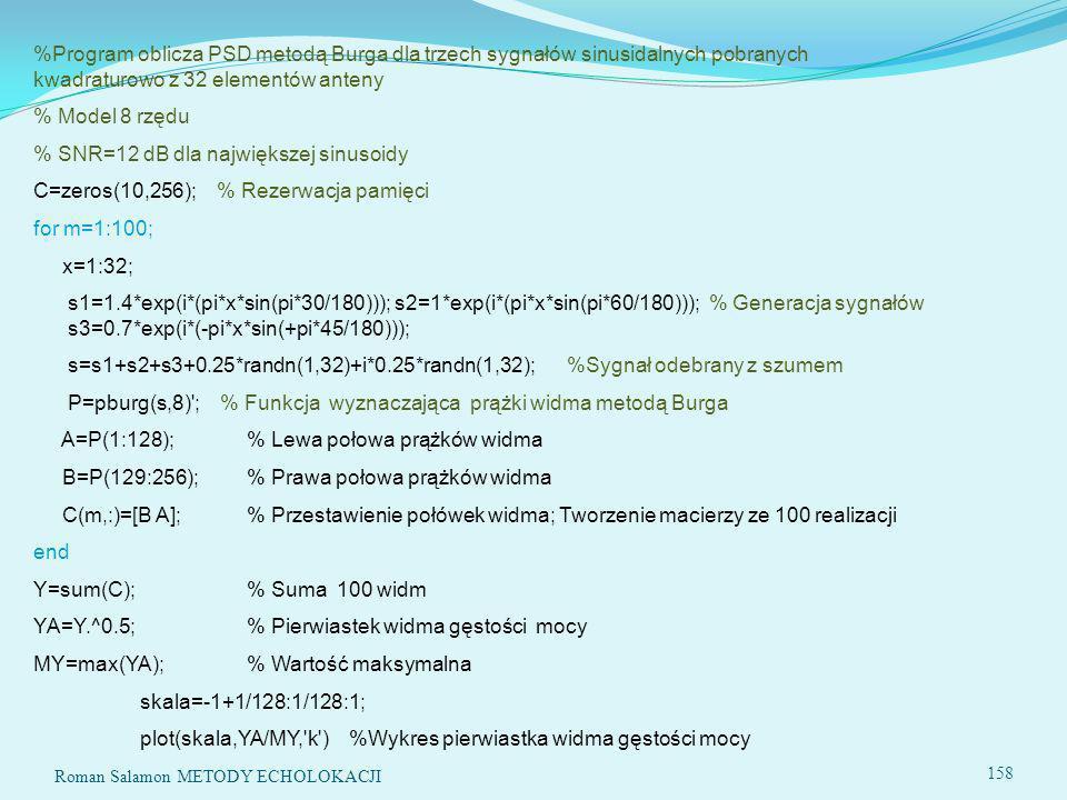 % SNR=12 dB dla największej sinusoidy