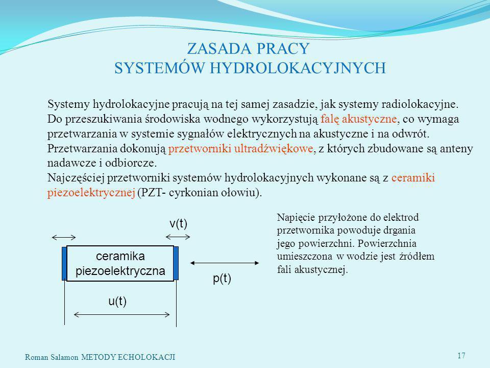 ZASADA PRACY SYSTEMÓW HYDROLOKACYJNYCH