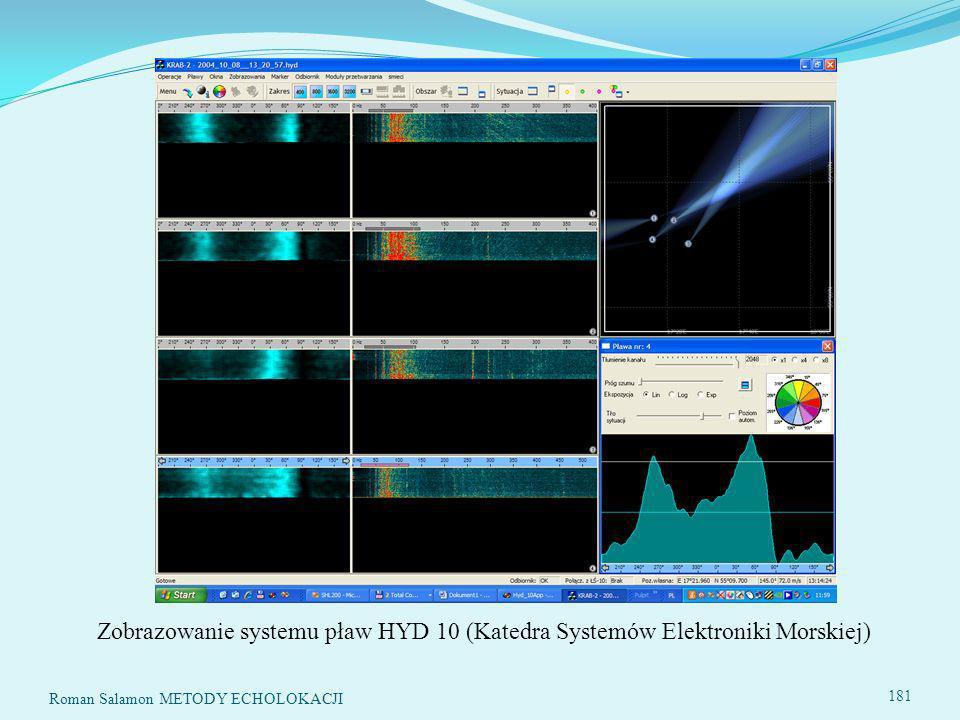 Zobrazowanie systemu pław HYD 10 (Katedra Systemów Elektroniki Morskiej)