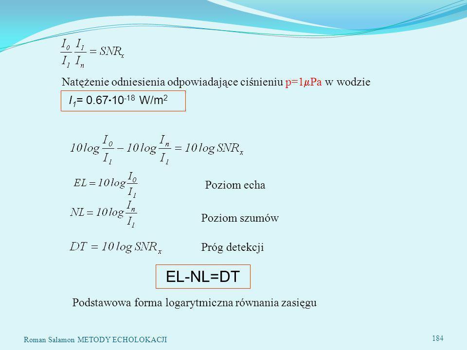 EL-NL=DT Natężenie odniesienia odpowiadające ciśnieniu p=1Pa w wodzie