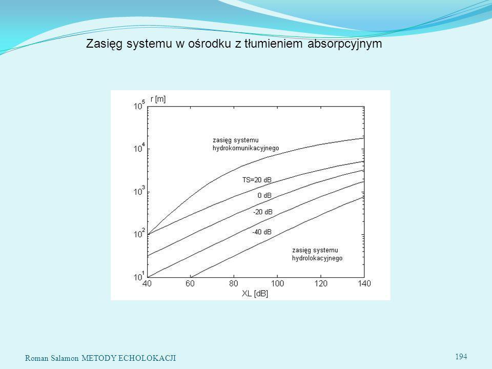 Zasięg systemu w ośrodku z tłumieniem absorpcyjnym