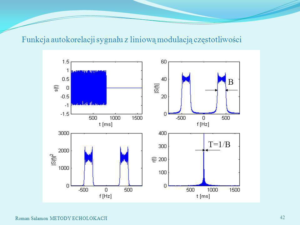Funkcja autokorelacji sygnału z liniową modulacją częstotliwości