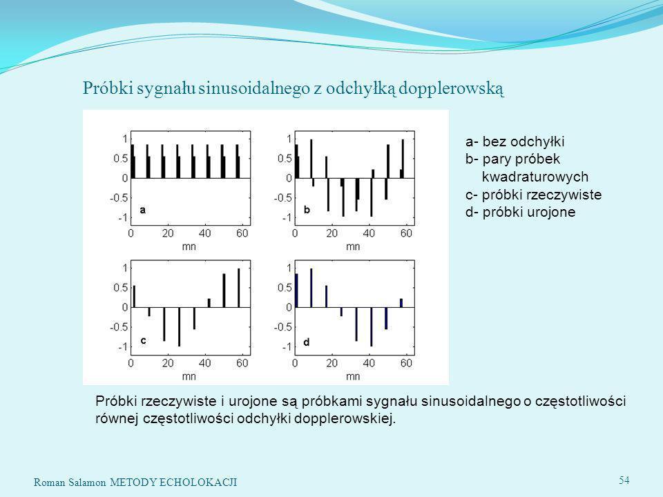 Próbki sygnału sinusoidalnego z odchyłką dopplerowską