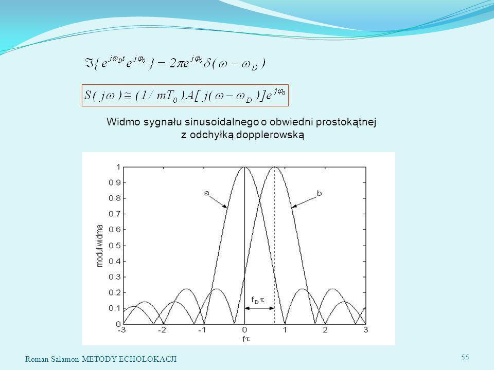 Widmo sygnału sinusoidalnego o obwiedni prostokątnej z odchyłką dopplerowską