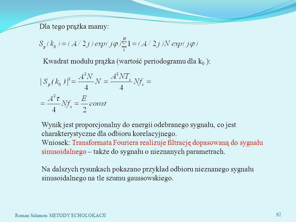 Kwadrat modułu prążka (wartość periodogramu dla k0 ):