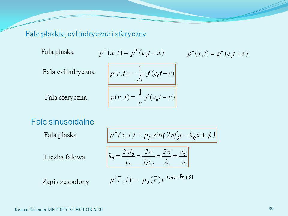 Fale płaskie, cylindryczne i sferyczne