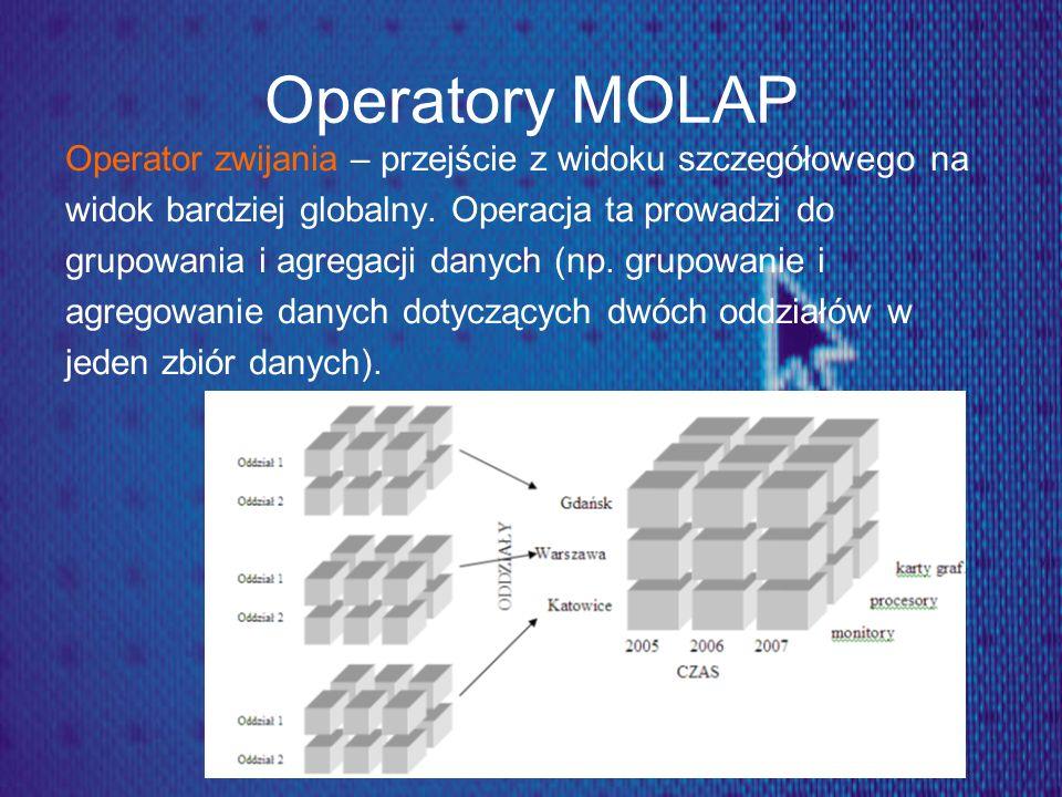 Operatory MOLAP Operator zwijania – przejście z widoku szczegółowego na. widok bardziej globalny. Operacja ta prowadzi do.