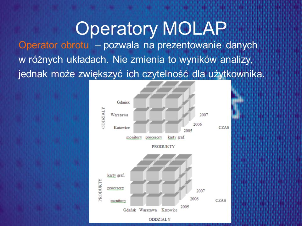 Operatory MOLAP Operator obrotu – pozwala na prezentowanie danych