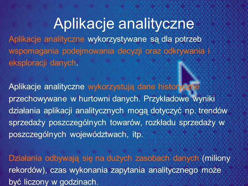 Aplikacje analityczne