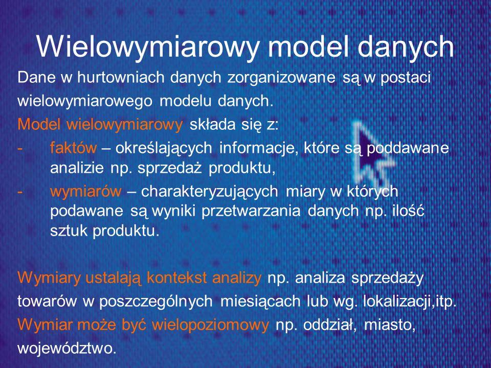 Wielowymiarowy model danych