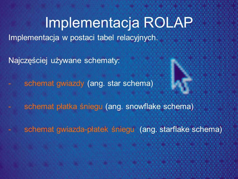 Implementacja ROLAP Implementacja w postaci tabel relacyjnych.
