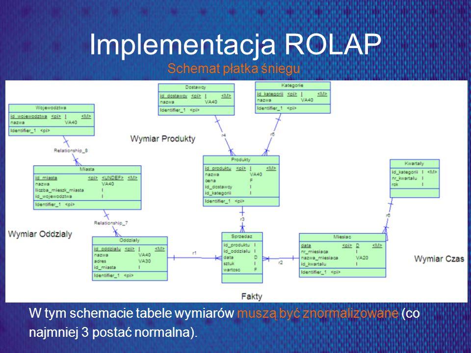 Implementacja ROLAP Schemat płatka śniegu