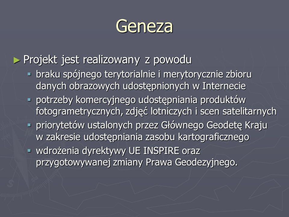 Geneza Projekt jest realizowany z powodu