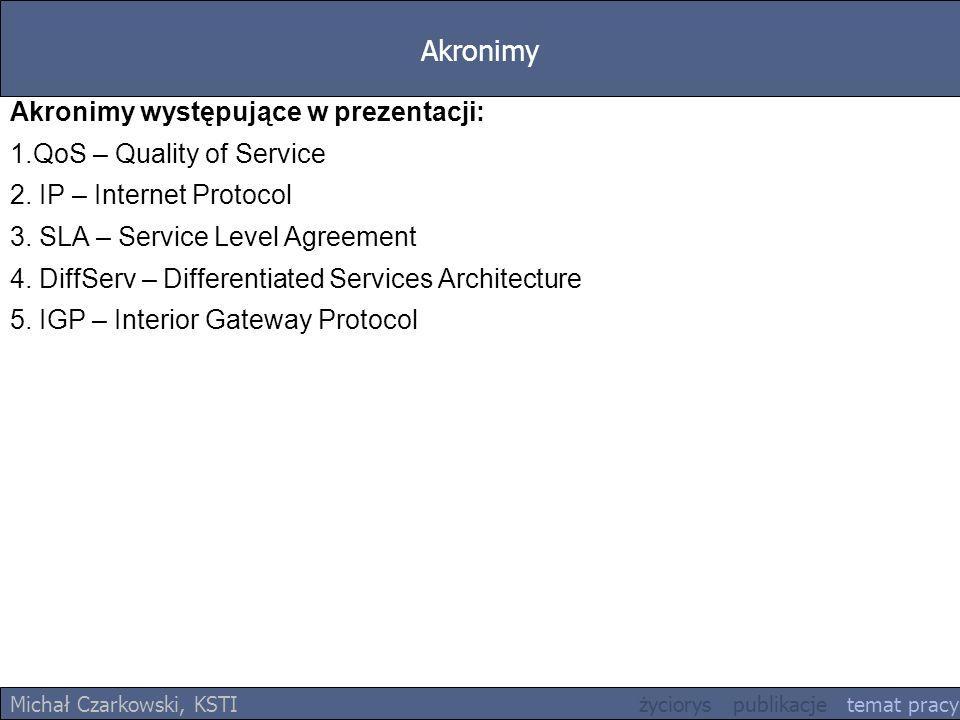 Akronimy Akronimy występujące w prezentacji: