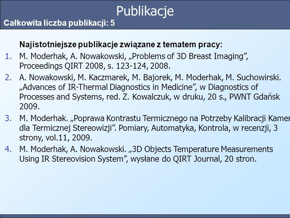Publikacje Całkowita liczba publikacji: 5