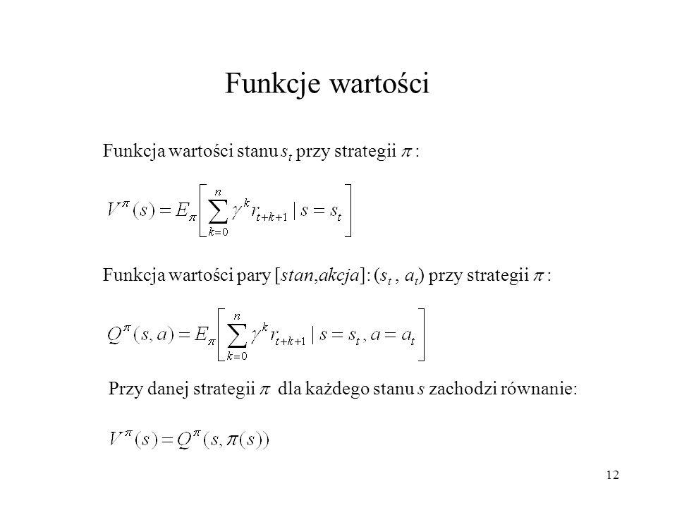 Funkcje wartości Funkcja wartości stanu st przy strategii  :