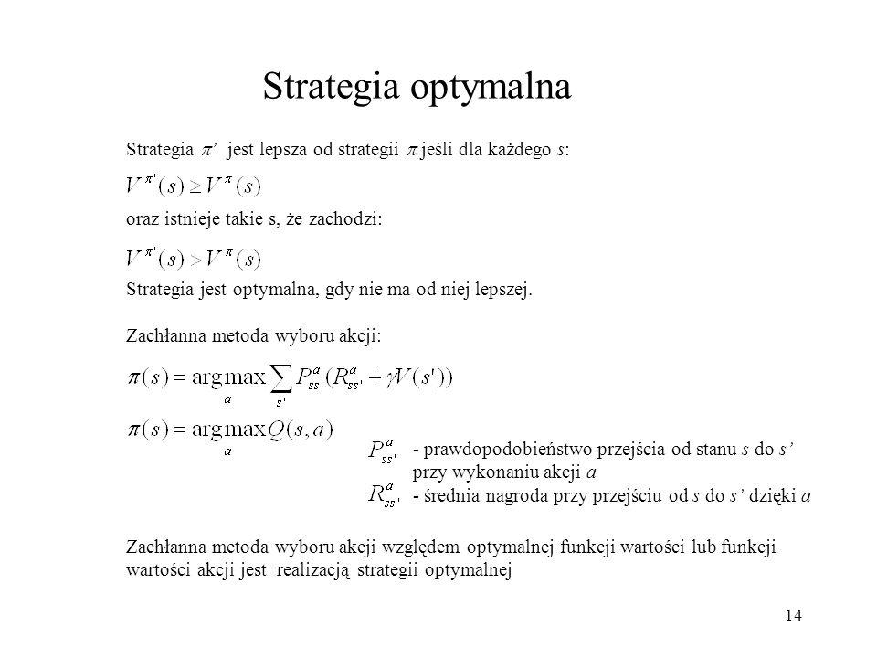 Strategia optymalna Strategia ' jest lepsza od strategii  jeśli dla każdego s: oraz istnieje takie s, że zachodzi: