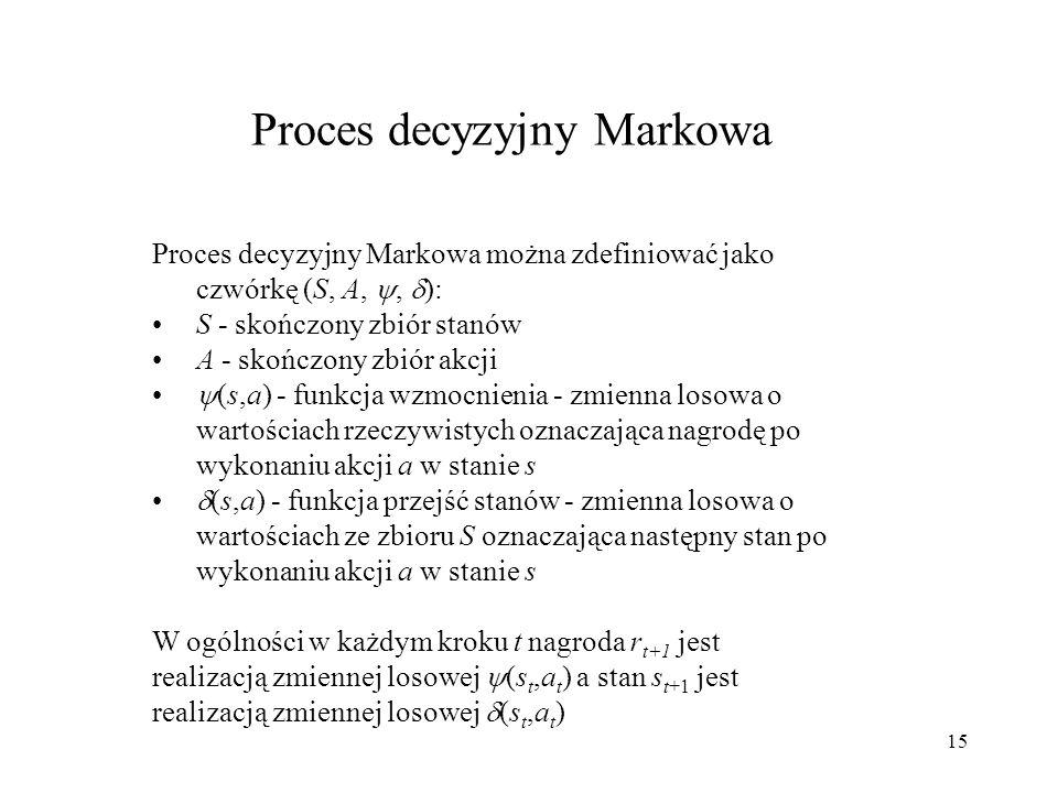 Proces decyzyjny Markowa